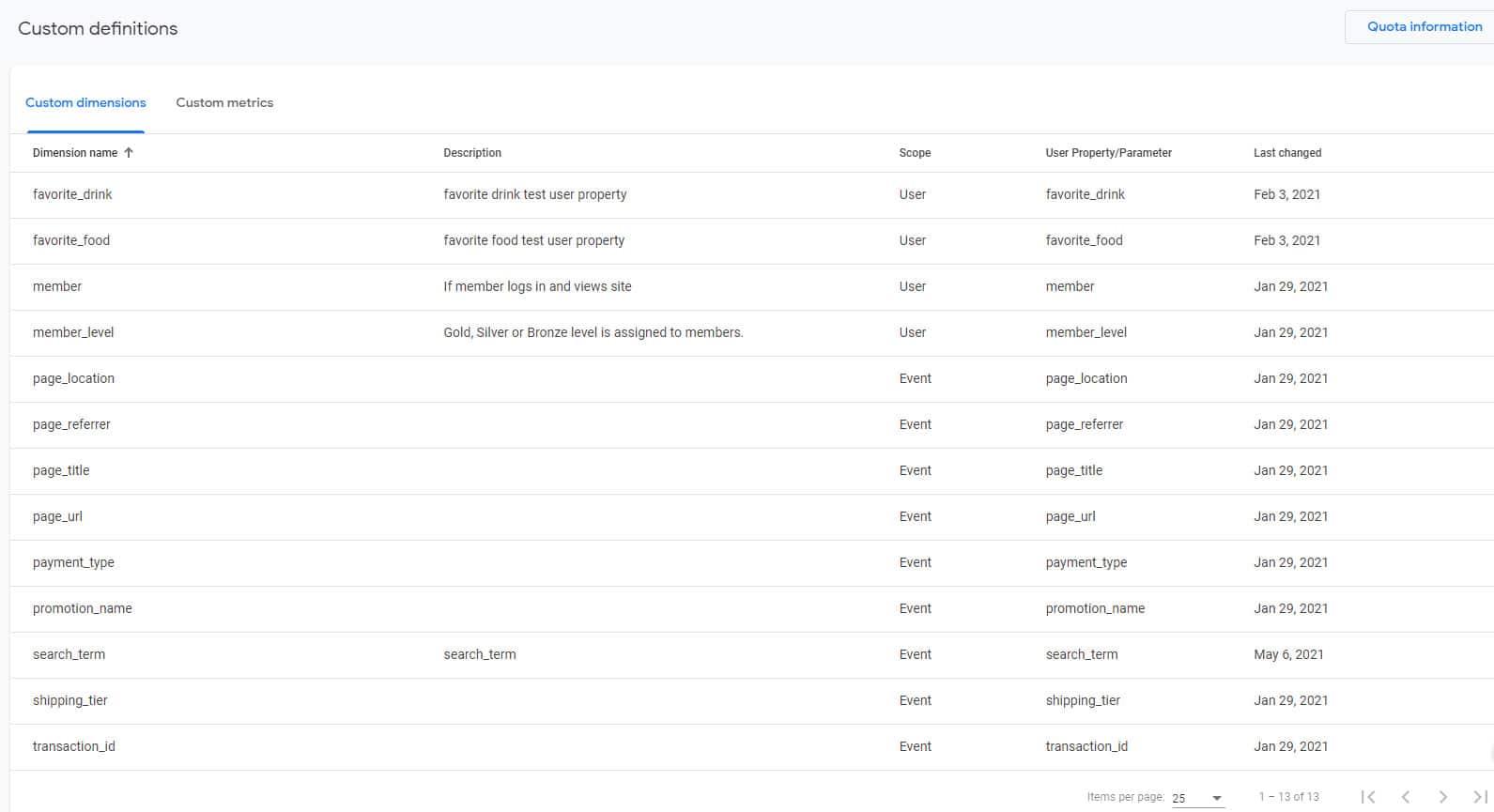 Custom Definitions in Google Analytics 4